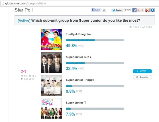Star Poll - Wich sub-unit group from Super Junior do you like the most?
